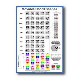 rainbow music movable guitar chord shapes