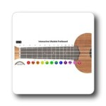 Rainbow Music Interactive Ukulele Fret