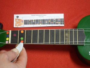 Ukulele Stickers - Work Fret by Fret