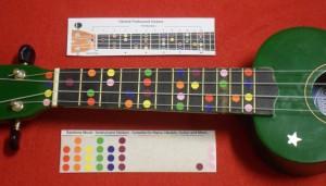 Ukulele Stickers - Retention Strings