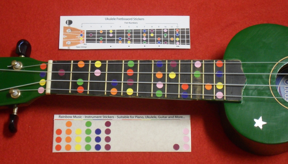 Ukulele Stickers - Colored Note Stickers for the Fretboard