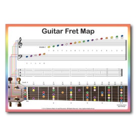 Rainbow Music - Guitar Fretboard - Notes - TAB - Finger Positions Chart