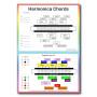 Rainbow Music – Harmonica Notes Chords Chart – All Keys