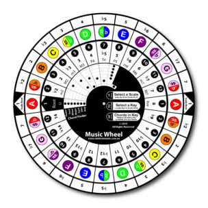 Rainbow Music - Music Wheel