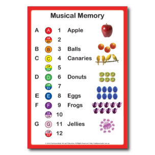 Rainbow Music - Musical Alphabet Memory Strategy