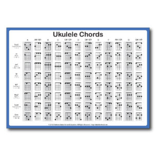 Rainbow Music - Ukulele Chords Chart