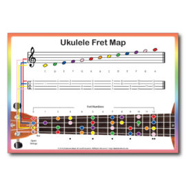 Rainbow Music - Ukulele Fret Map - Notes - TAB - Finger Positions