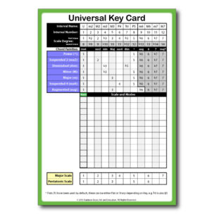 Rainbow Music - Universal Key Card - Template