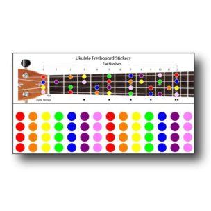 Ukulele Stickers Fret Notes