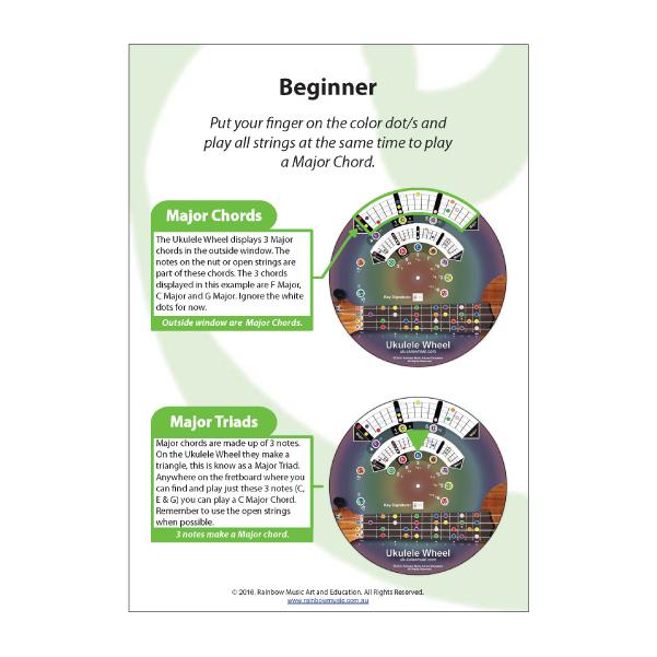 Ukulele Wheel – Owner's Instruction Manual | Rainbow Music