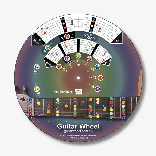 guitar_wheel_main
